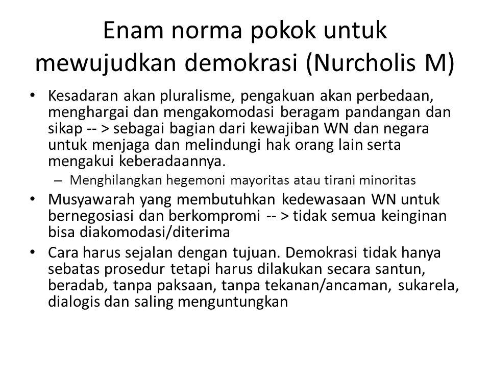 Enam norma pokok untuk mewujudkan demokrasi (Nurcholis M)