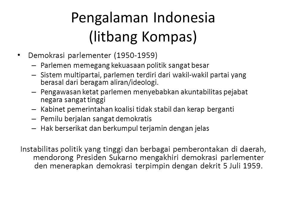 Pengalaman Indonesia (litbang Kompas)