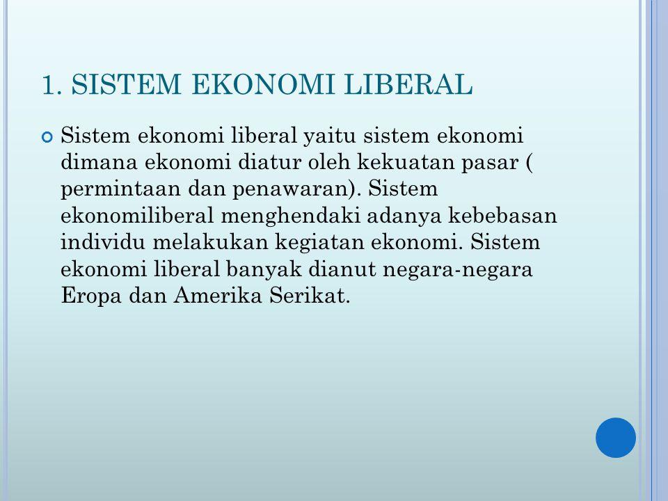 1. SISTEM EKONOMI LIBERAL