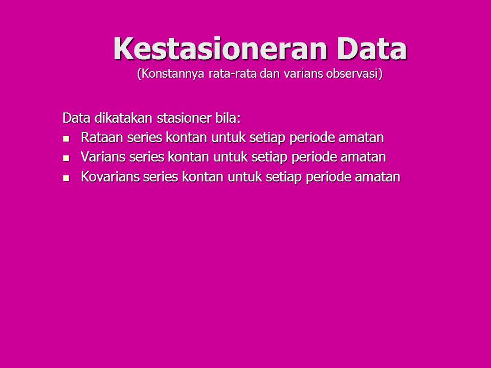 Kestasioneran Data (Konstannya rata-rata dan varians observasi)