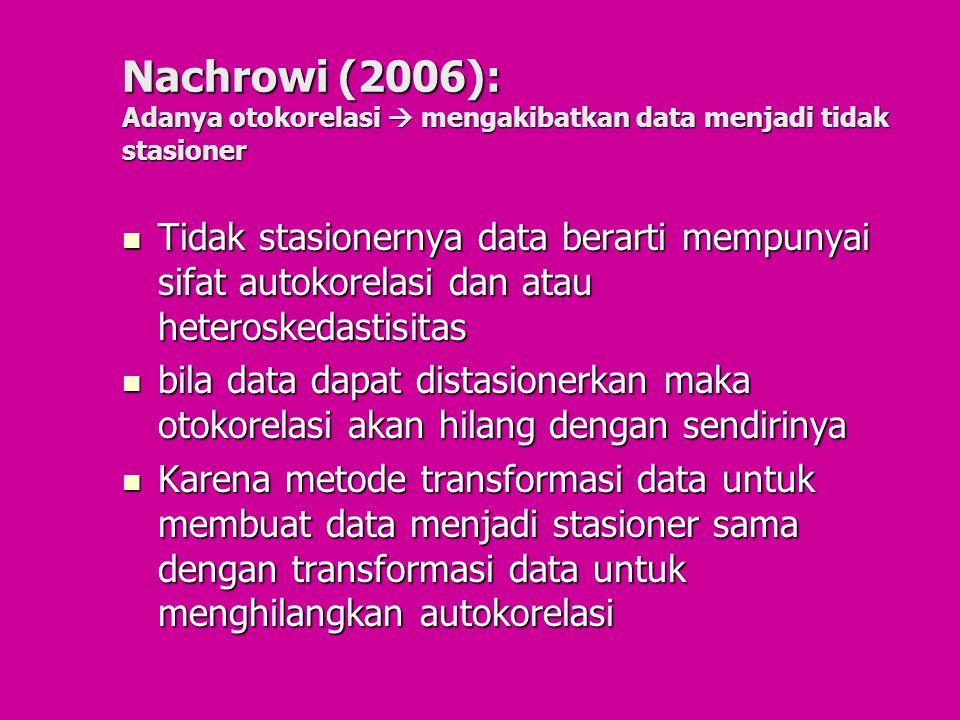 Nachrowi (2006): Adanya otokorelasi  mengakibatkan data menjadi tidak stasioner