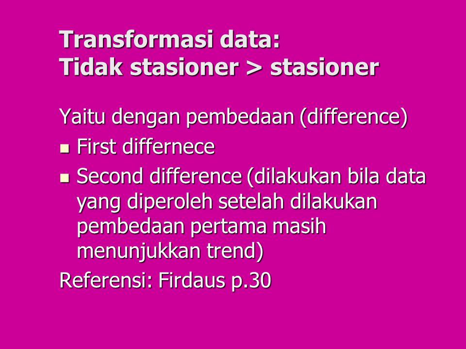 Transformasi data: Tidak stasioner > stasioner