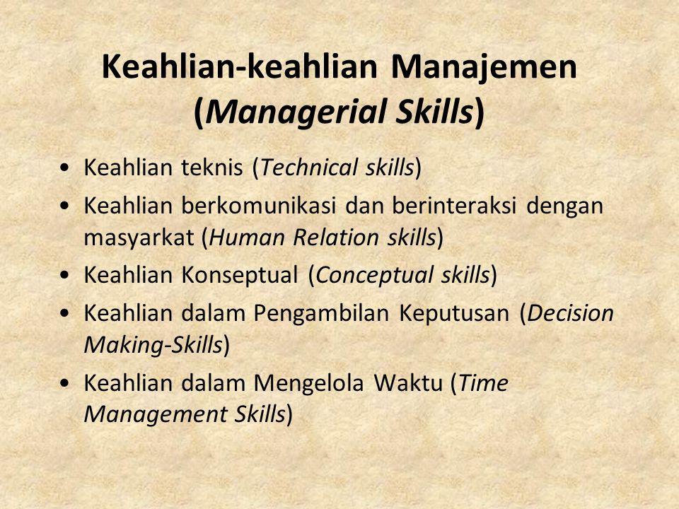 Keahlian-keahlian Manajemen (Managerial Skills)