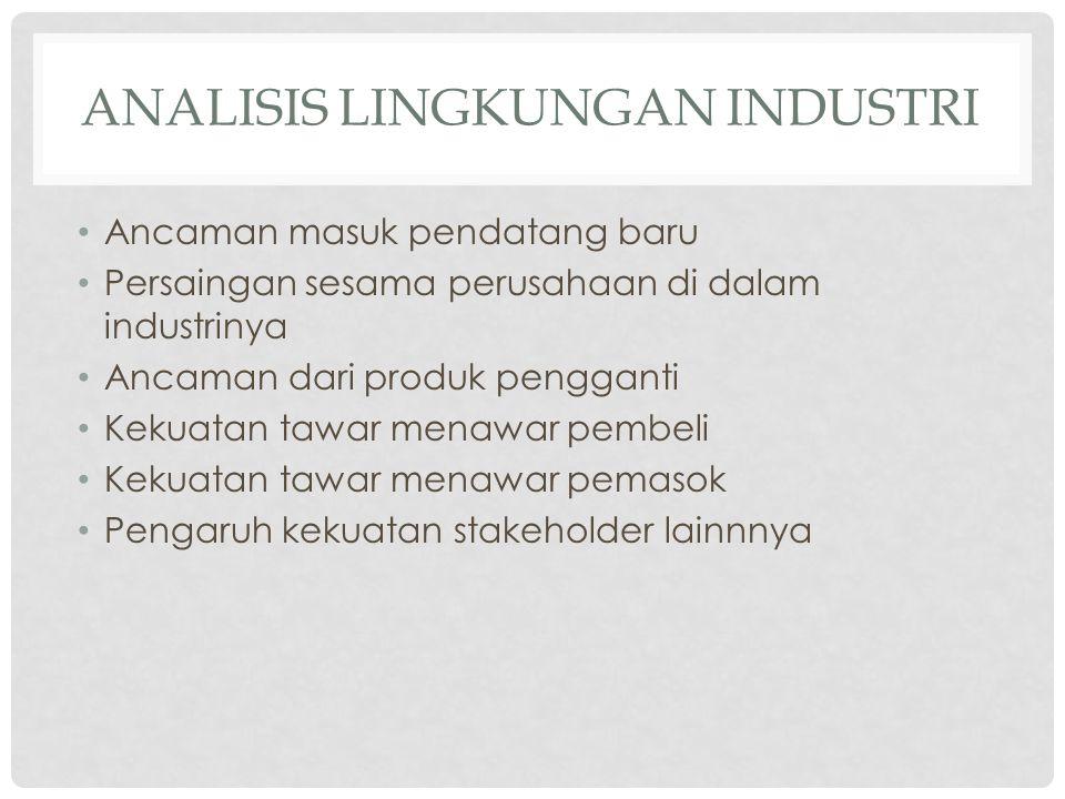 Analisis lingkungan industri