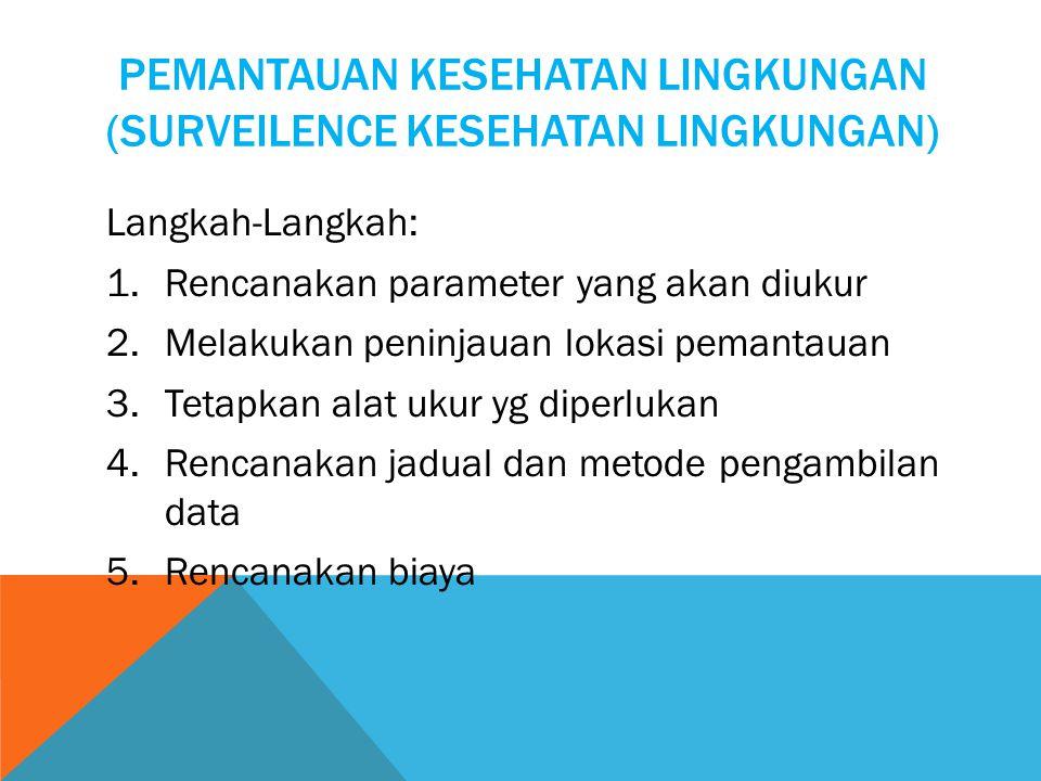 Pemantauan Kesehatan Lingkungan (Surveilence Kesehatan Lingkungan)