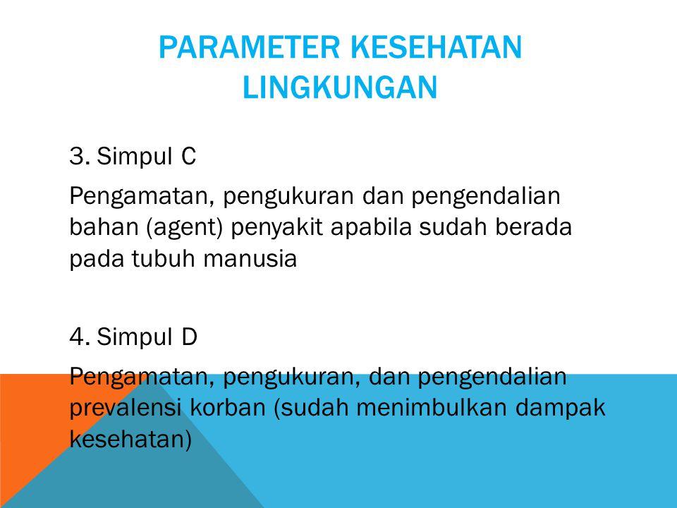 Parameter Kesehatan Lingkungan