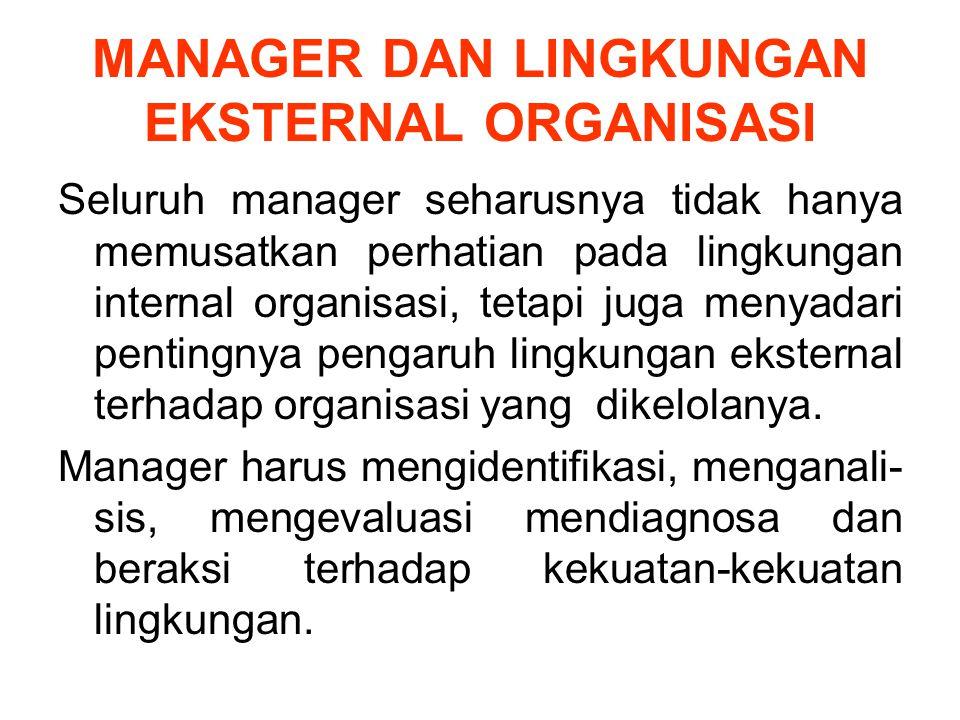 MANAGER DAN LINGKUNGAN EKSTERNAL ORGANISASI