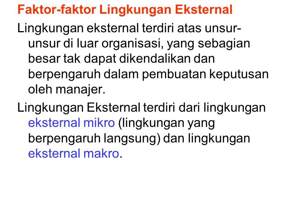 Faktor-faktor Lingkungan Eksternal
