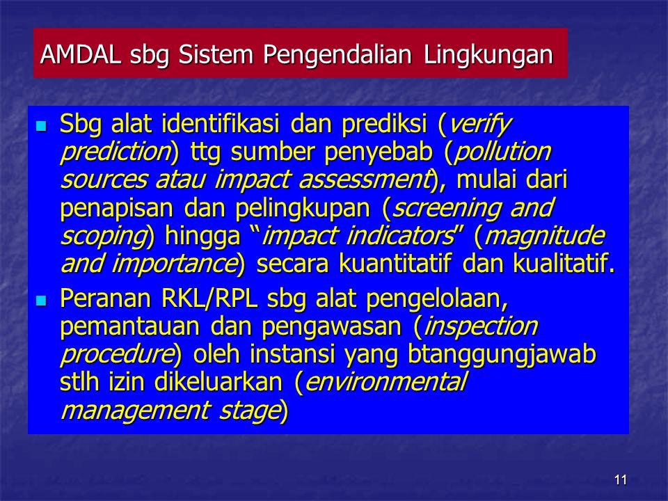 AMDAL sbg Sistem Pengendalian Lingkungan