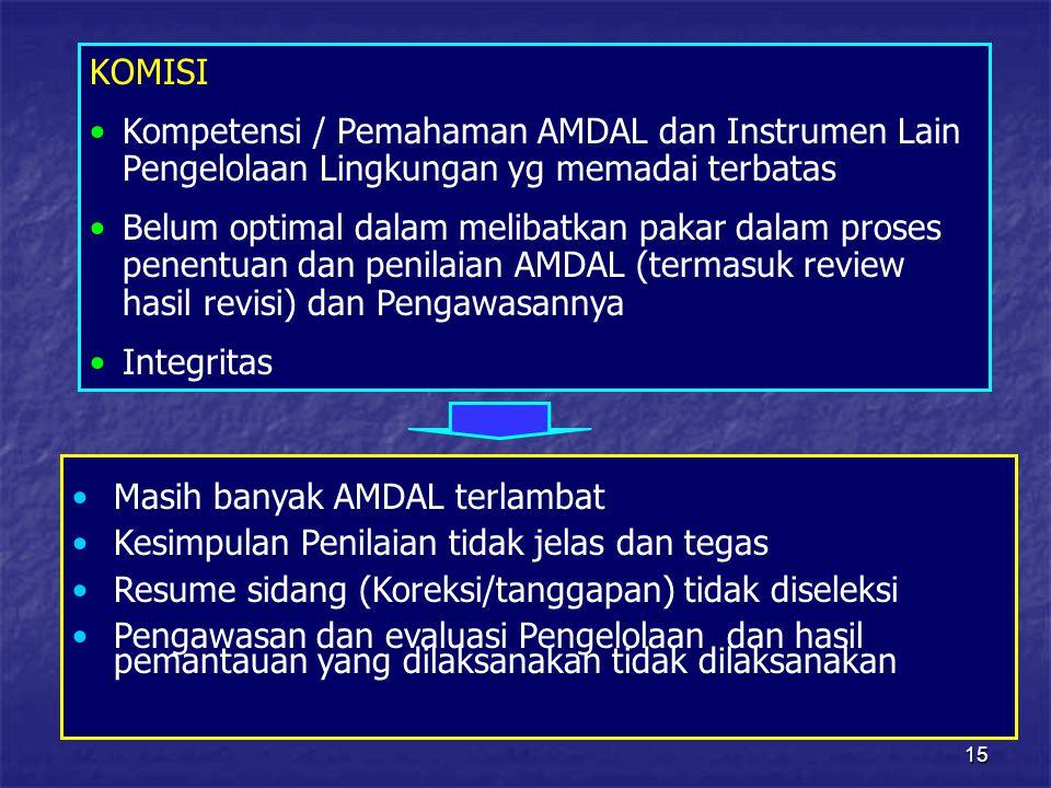 KOMISI Kompetensi / Pemahaman AMDAL dan Instrumen Lain Pengelolaan Lingkungan yg memadai terbatas.
