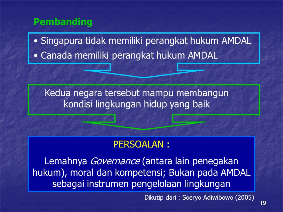Singapura tidak memiliki perangkat hukum AMDAL