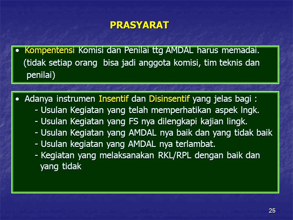 PRASYARAT Kompentensi Komisi dan Penilai ttg AMDAL harus memadai.