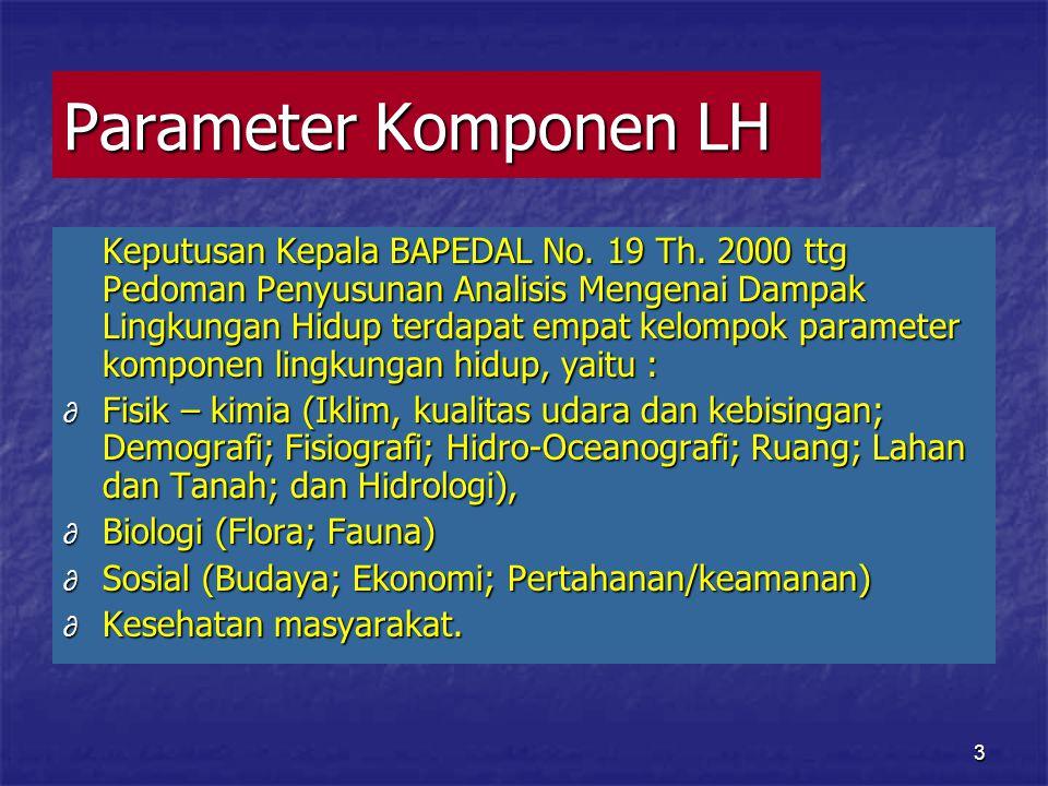 Parameter Komponen LH