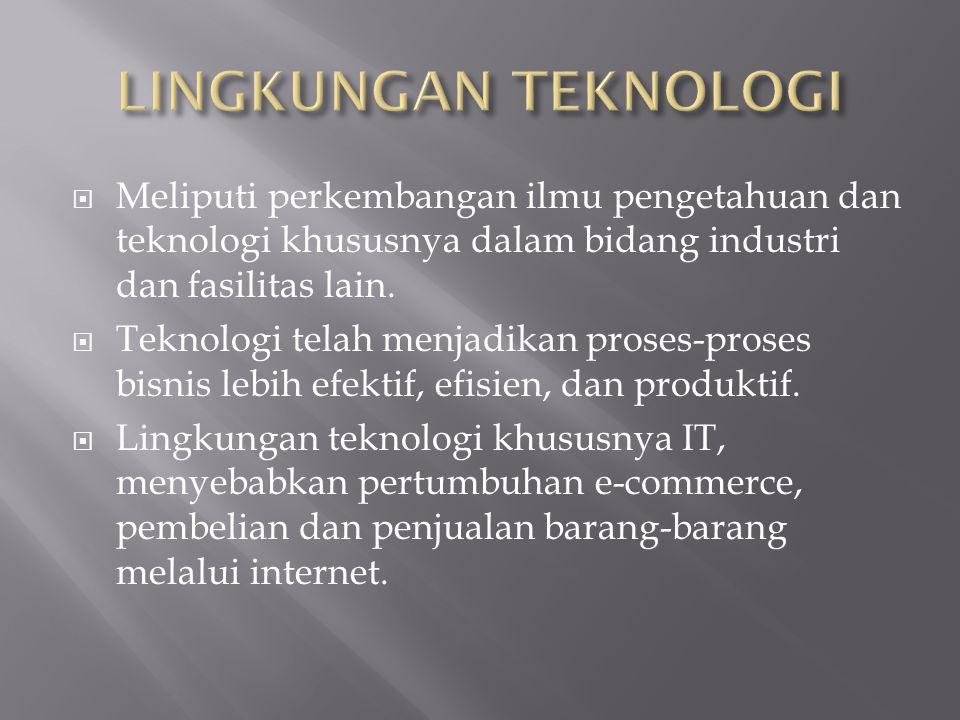 LINGKUNGAN TEKNOLOGI Meliputi perkembangan ilmu pengetahuan dan teknologi khususnya dalam bidang industri dan fasilitas lain.