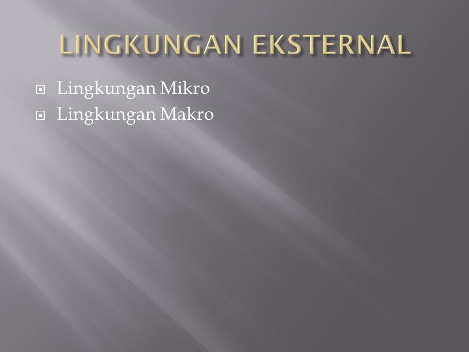 LINGKUNGAN EKSTERNAL Lingkungan Mikro Lingkungan Makro