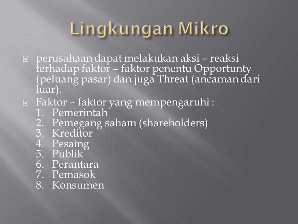 Lingkungan Mikro