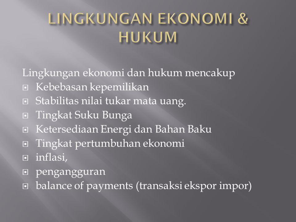 LINGKUNGAN EKONOMI & HUKUM