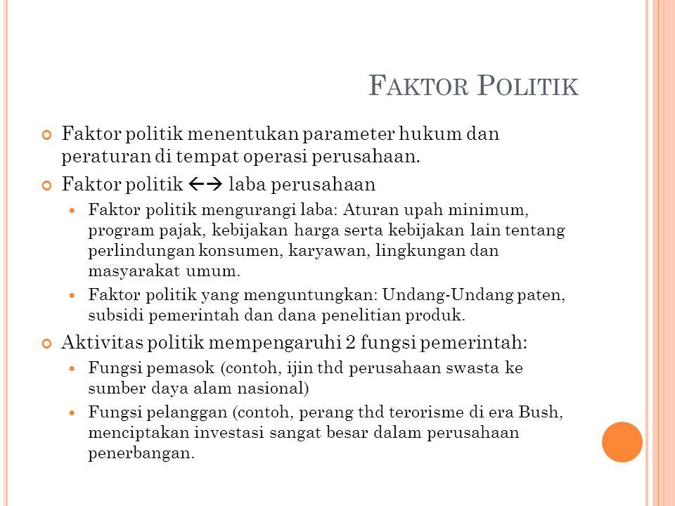 Faktor Politik Faktor politik menentukan parameter hukum dan peraturan di tempat operasi perusahaan.