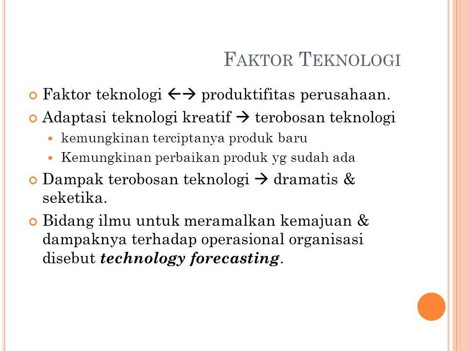 Faktor Teknologi Faktor teknologi  produktifitas perusahaan.