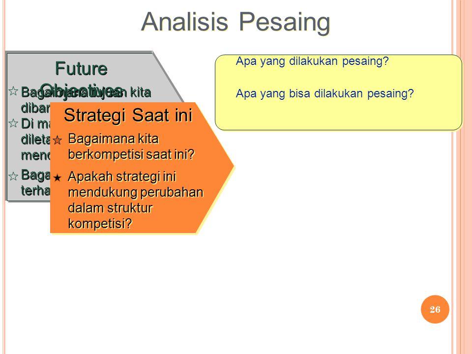 Analisis Pesaing Future Objectives Strategi Saat ini