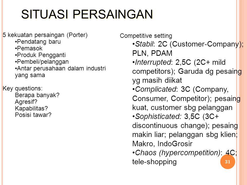 SITUASI PERSAINGAN Stabil: 2C (Customer-Company); PLN, PDAM