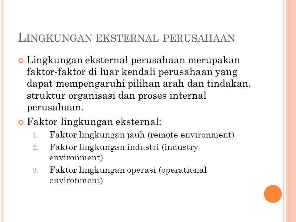 Lingkungan eksternal perusahaan