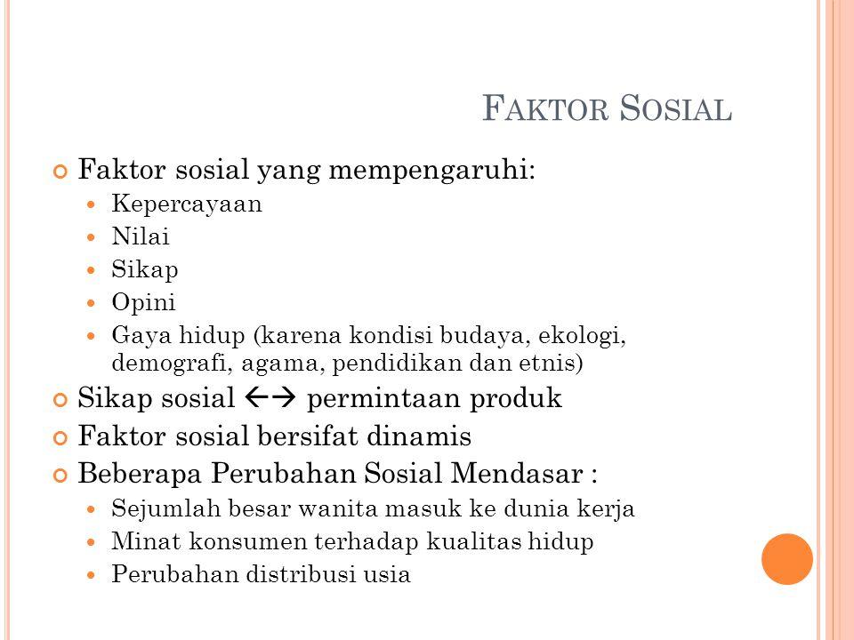Faktor Sosial Faktor sosial yang mempengaruhi: