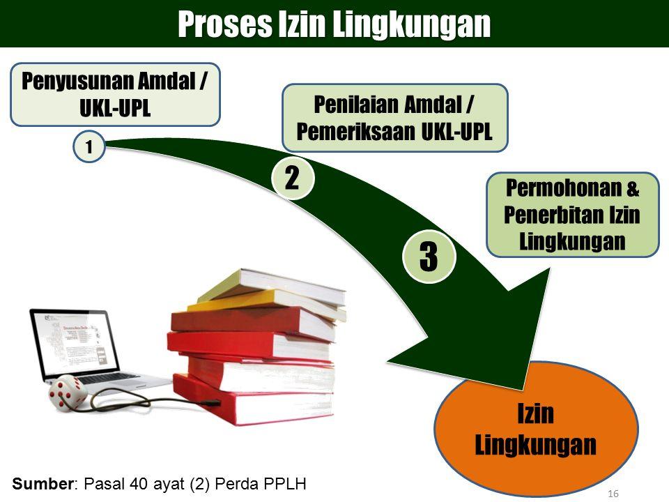 3 Proses Izin Lingkungan 2 Izin Lingkungan Penyusunan Amdal / UKL-UPL