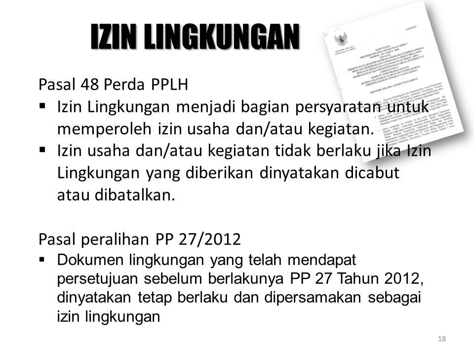 IZIN LINGKUNGAN Pasal 48 Perda PPLH
