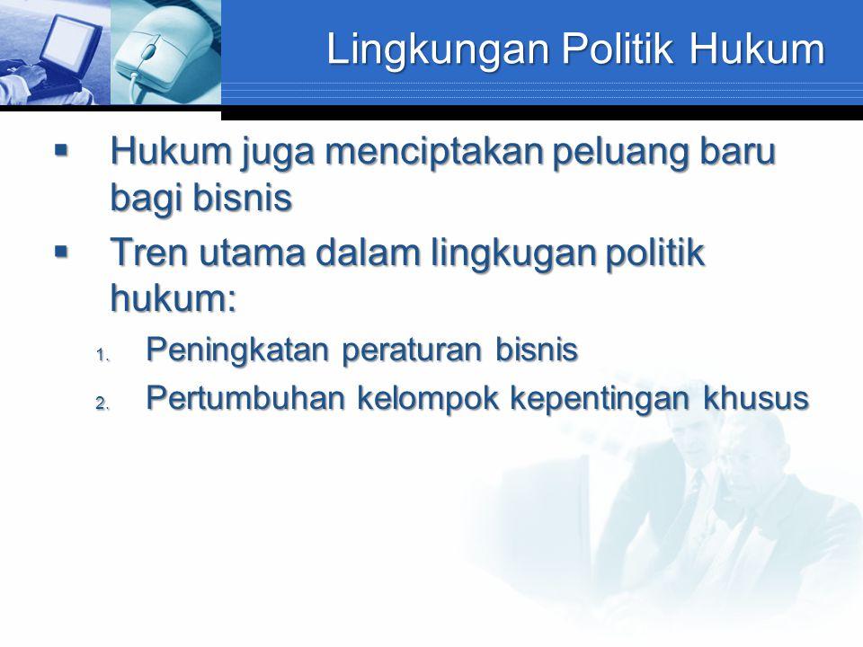 Lingkungan Politik Hukum