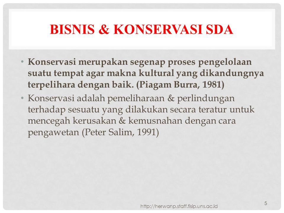 Bisnis & Konservasi SDA