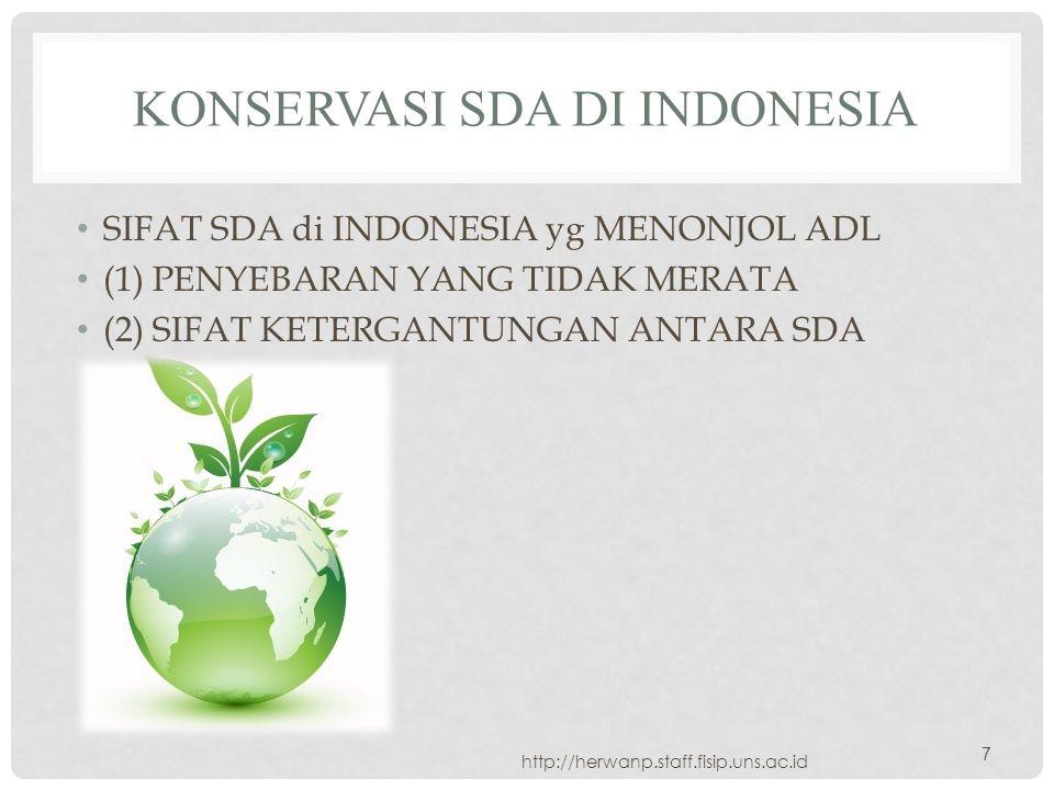 KONSERVASI SDA di INDONESIA