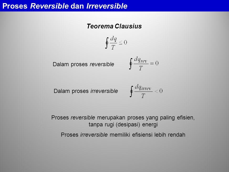 Proses irreversible memiliki efisiensi lebih rendah