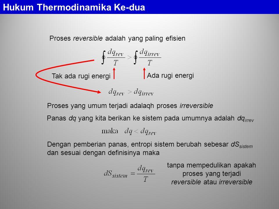 Hukum Thermodinamika Ke-dua