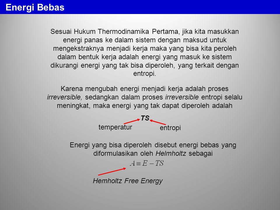 Energi Bebas
