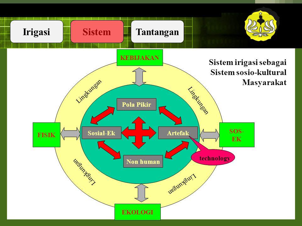 Sistem irigasi sebagai Sistem sosio-kultural Masyarakat