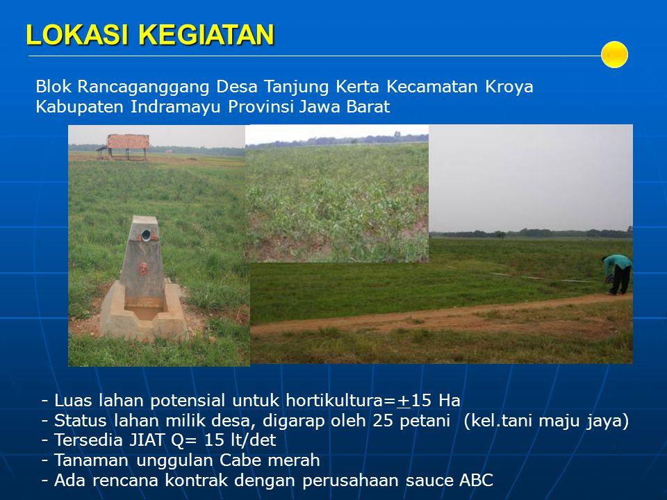 LOKASI KEGIATAN Blok Rancaganggang Desa Tanjung Kerta Kecamatan Kroya Kabupaten Indramayu Provinsi Jawa Barat.