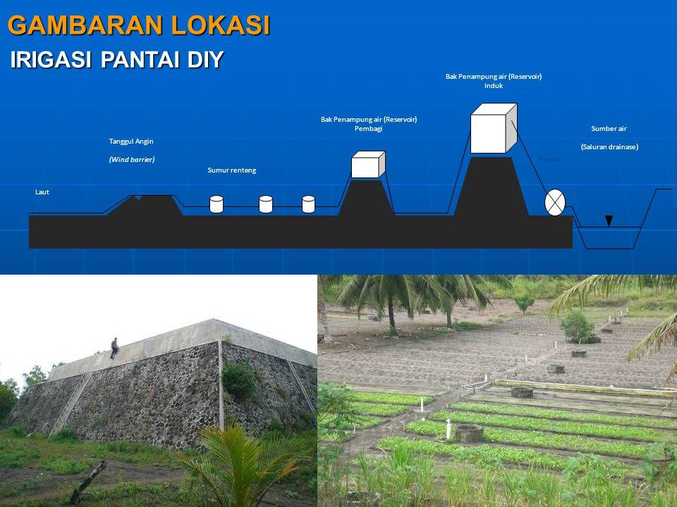 GAMBARAN LOKASI IRIGASI PANTAI DIY Bak Penampung air (Reservoir) Induk