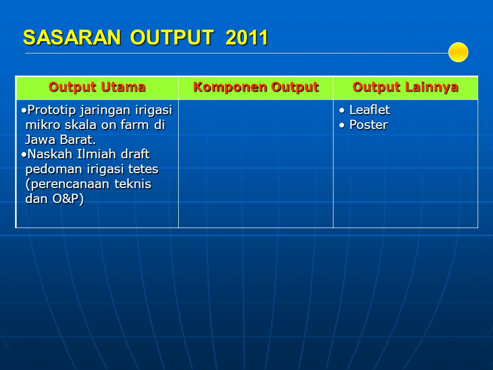 SASARAN OUTPUT 2011 Output Utama Komponen Output Output Lainnya