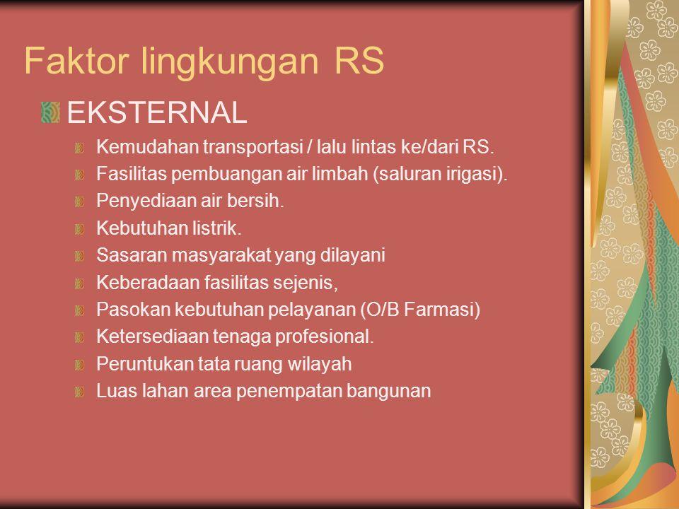 Faktor lingkungan RS EKSTERNAL