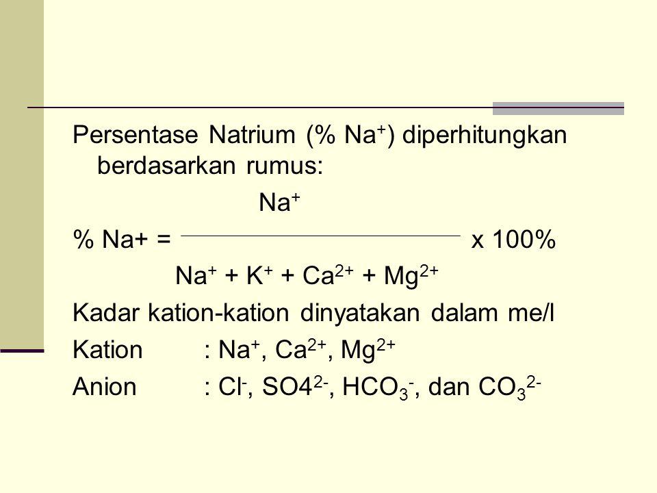 Persentase Natrium (% Na+) diperhitungkan berdasarkan rumus: