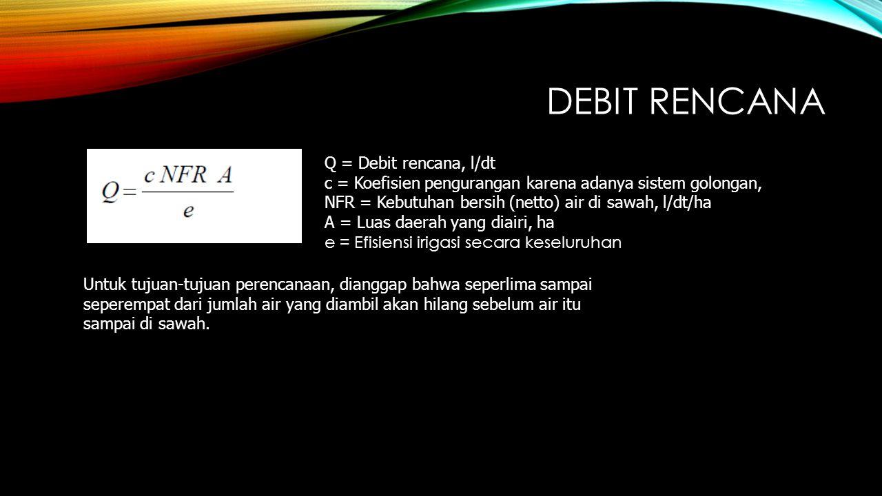Debit Rencana Q = Debit rencana, l/dt