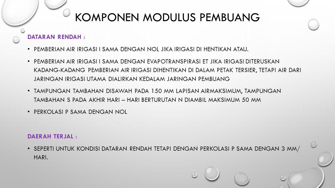 Komponen Modulus pembuang