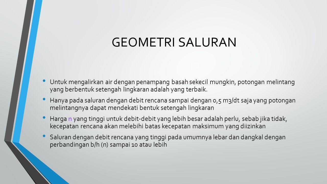 GEOMETRI SALURAN