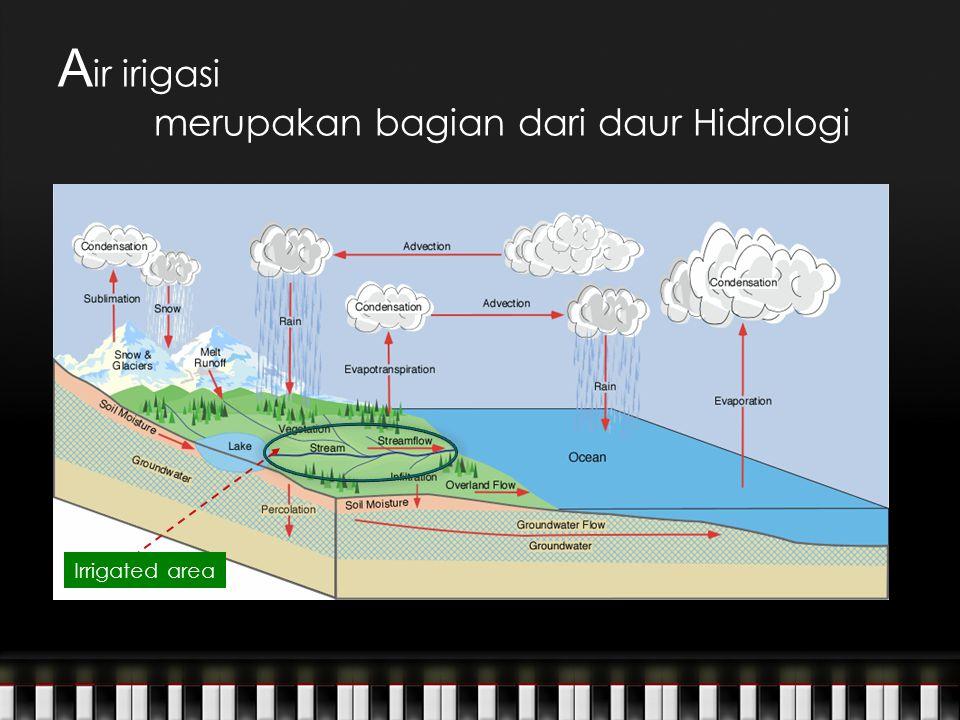 Air irigasi merupakan bagian dari daur Hidrologi