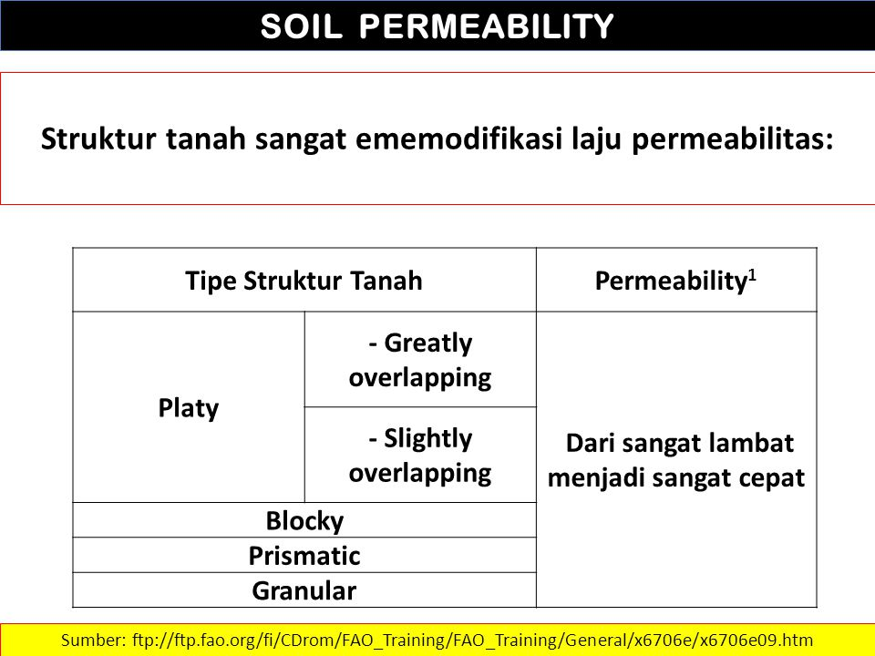 Struktur tanah sangat ememodifikasi laju permeabilitas: