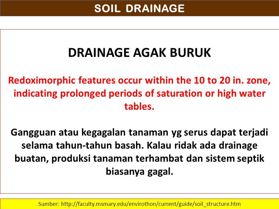 DRAINAGE AGAK BURUK SOIL DRAINAGE
