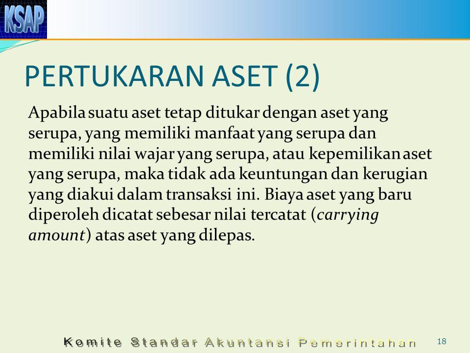 PERTUKARAN ASET (2)