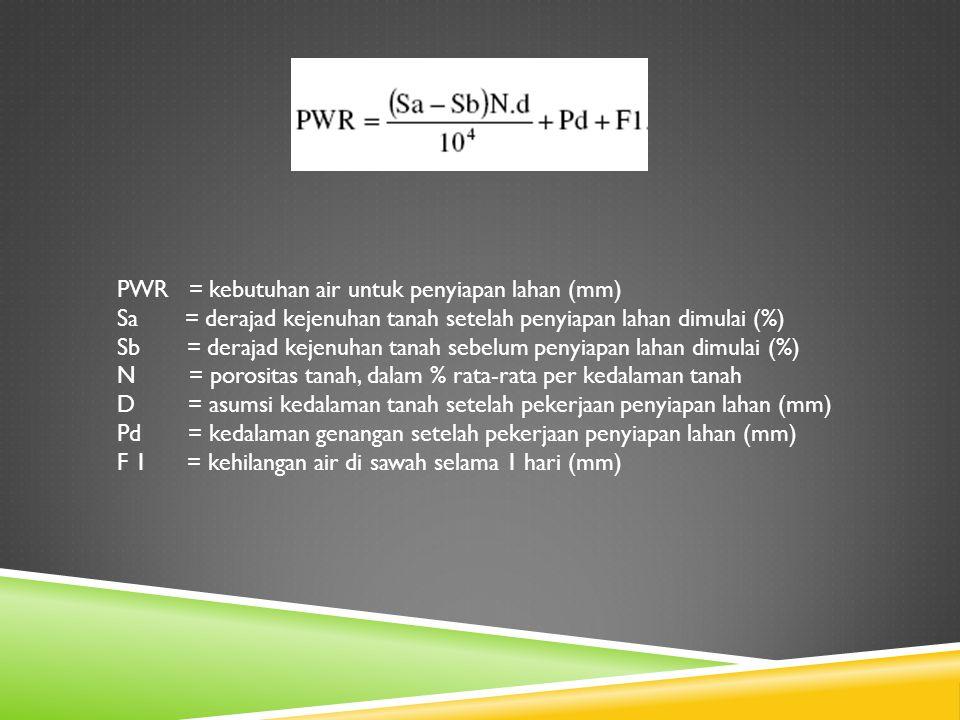 PWR = kebutuhan air untuk penyiapan lahan (mm)