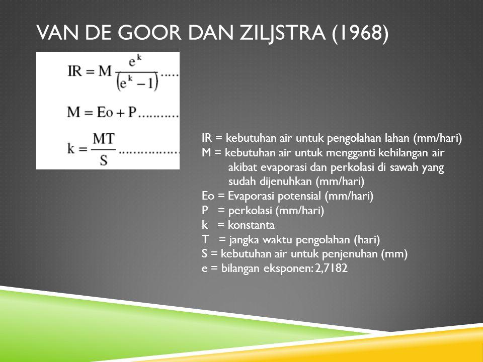 Van de Goor dan Ziljstra (1968)